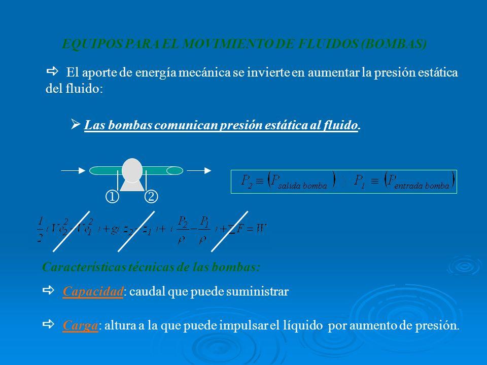   EQUIPOS PARA EL MOVIMIENTO DE FLUIDOS (BOMBAS)