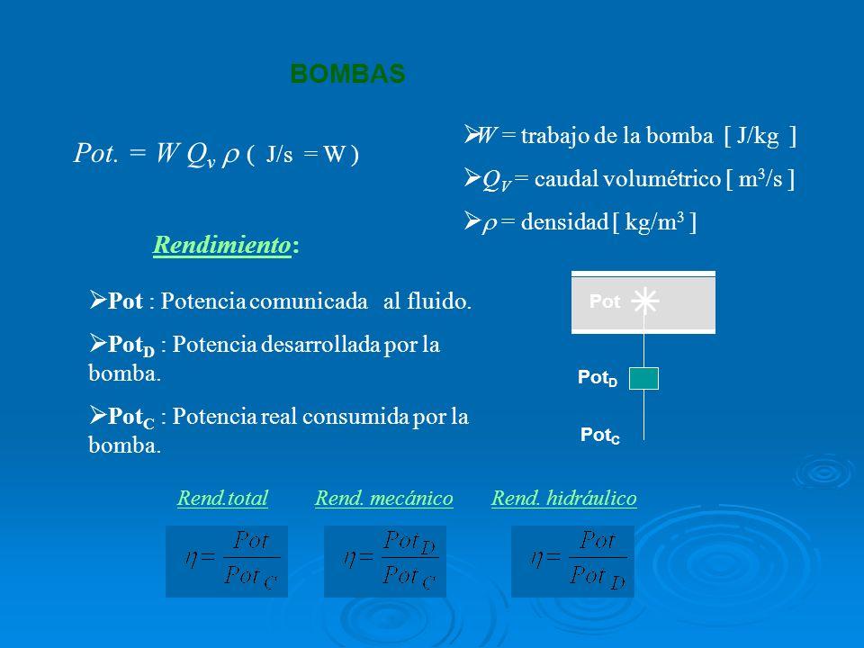  Pot. = W Qv  ( J/s = W ) BOMBAS Rendimiento: