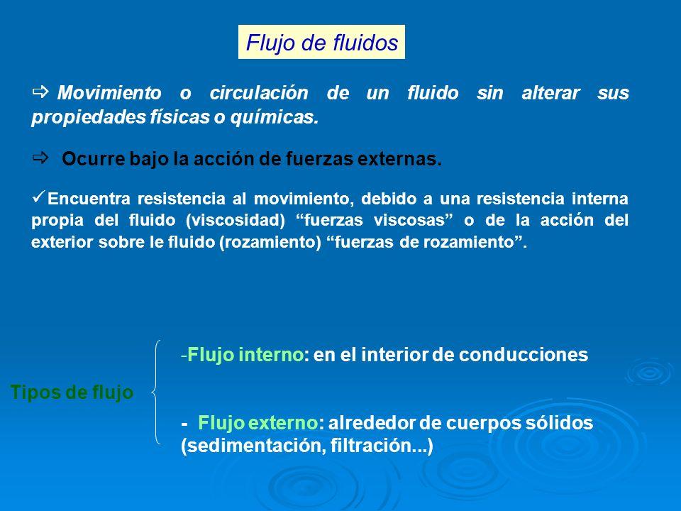 Flujo de fluidos Movimiento o circulación de un fluido sin alterar sus propiedades físicas o químicas.