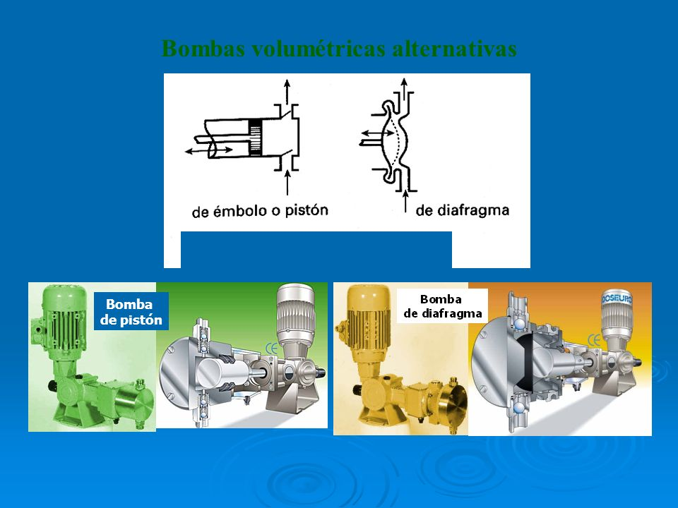 Bombas volumétricas alternativas