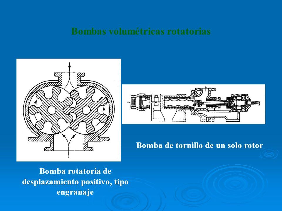 Bombas volumétricas rotatorias