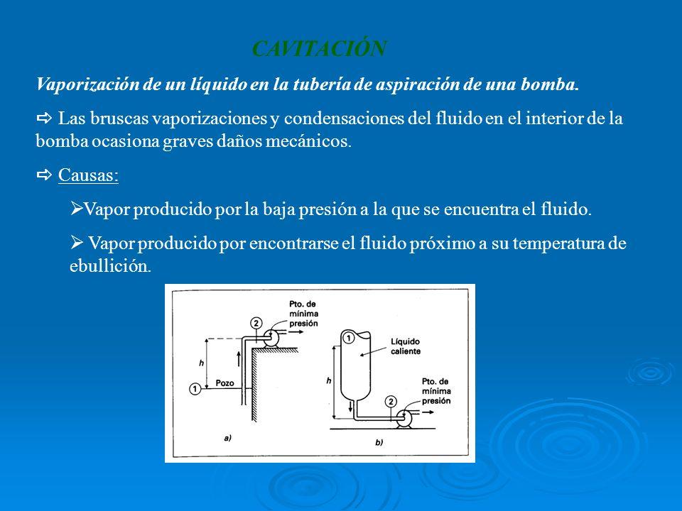 CAVITACIÓN Vaporización de un líquido en la tubería de aspiración de una bomba.