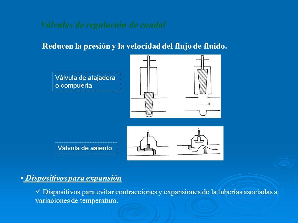 Válvulas de regulación de caudal
