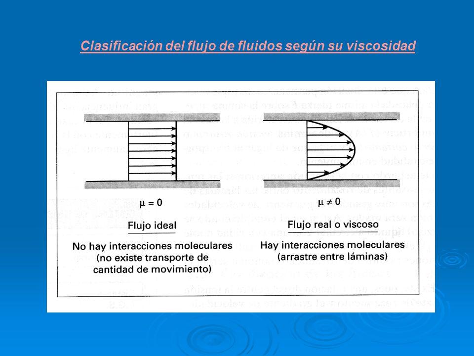 Clasificación del flujo de fluidos según su viscosidad