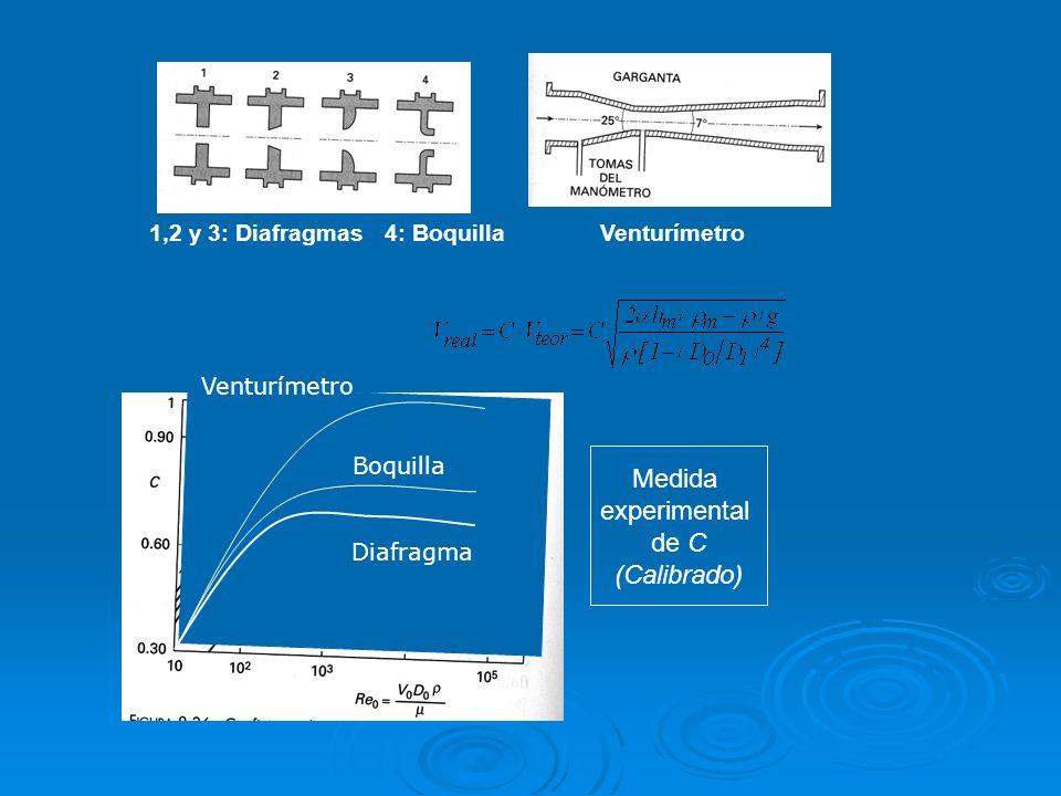 Medida experimental de C (Calibrado)