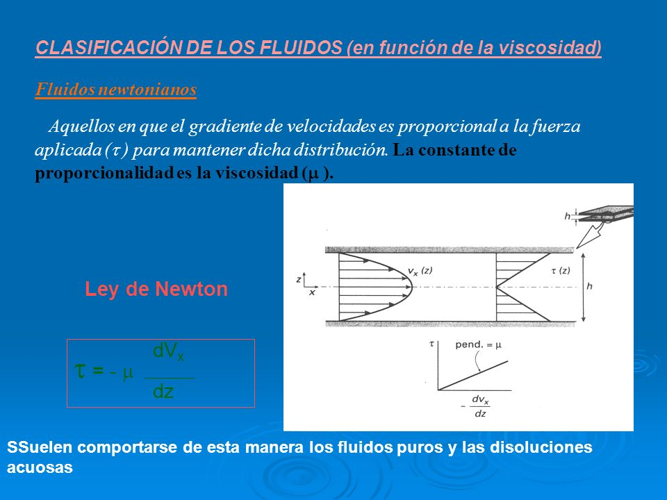  = -  Ley de Newton dVx dz