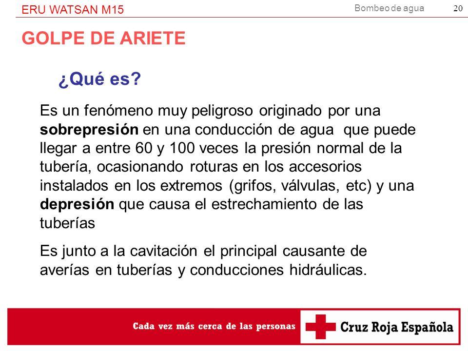 GOLPE DE ARIETE ¿Qué es