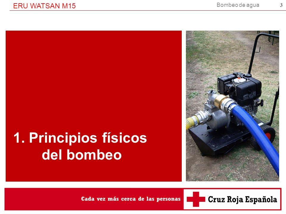 1. Principios físicos del bombeo
