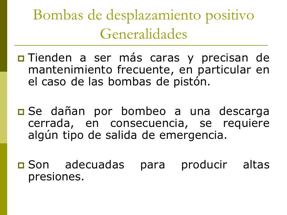 Bombas de desplazamiento positivo Generalidades