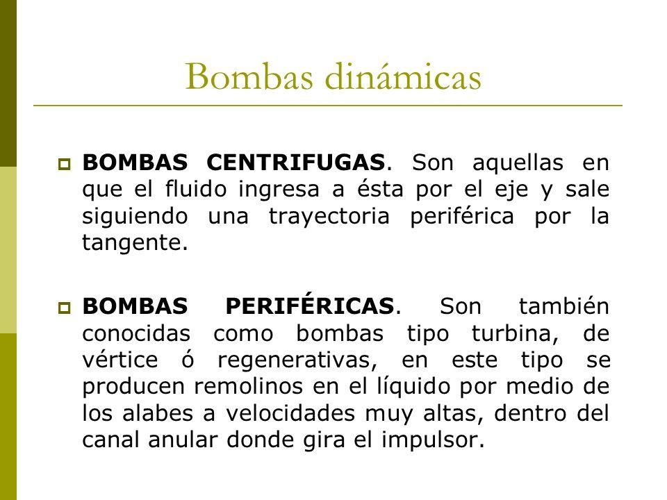 Bombas dinámicas