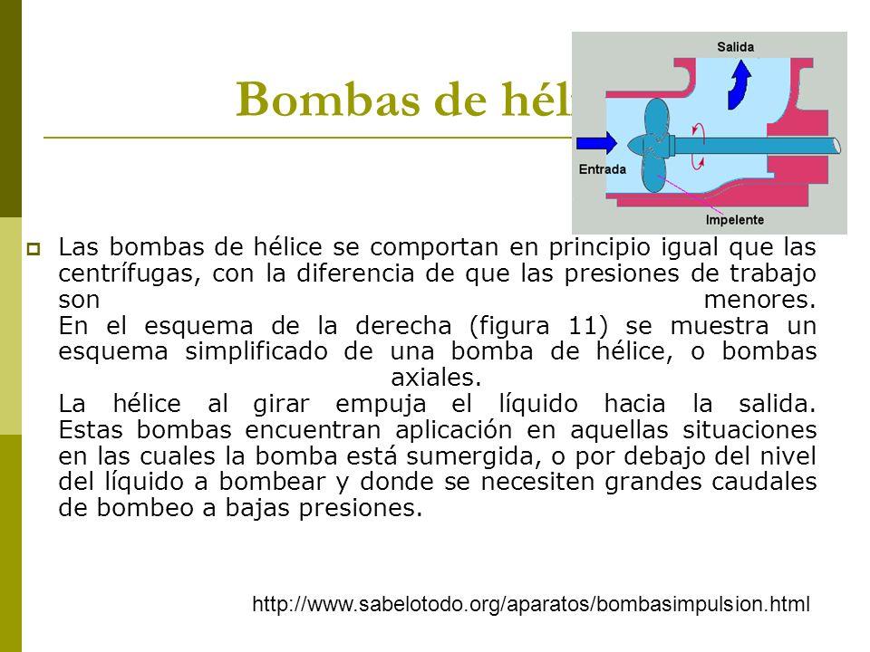 Bombas de hélice