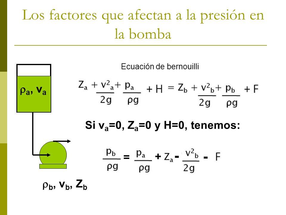 Los factores que afectan a la presión en la bomba