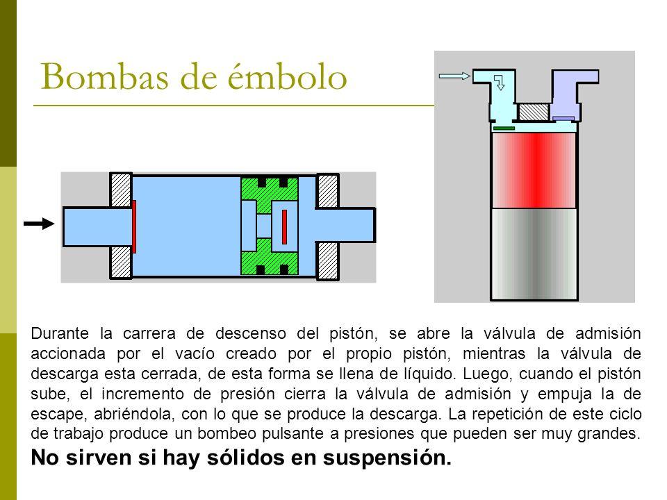 Bombas de émbolo No sirven si hay sólidos en suspensión.