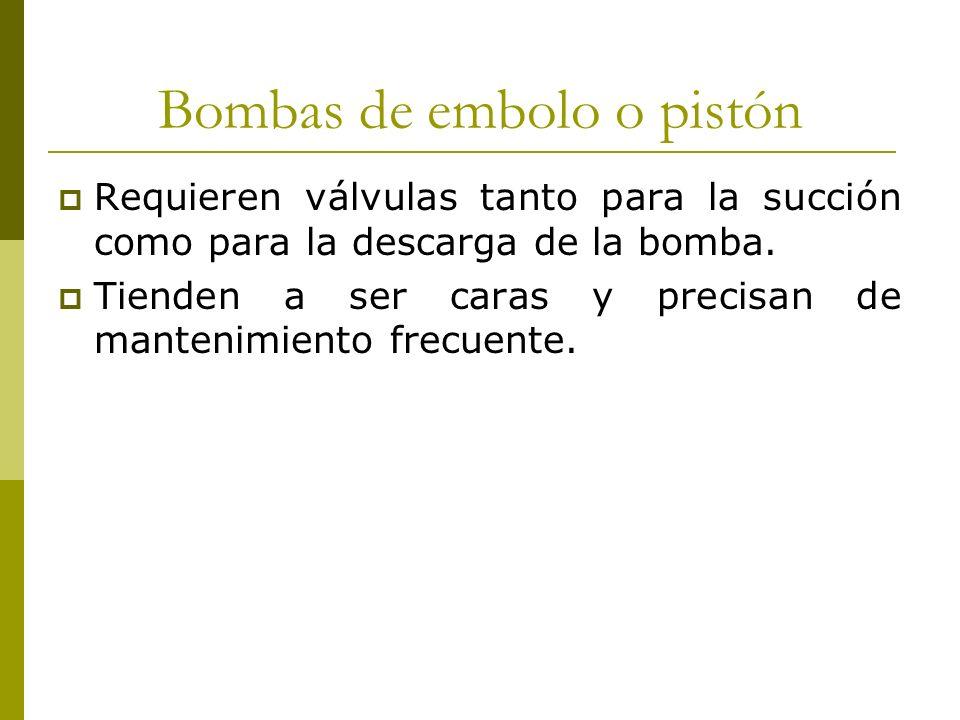 Bombas de embolo o pistón