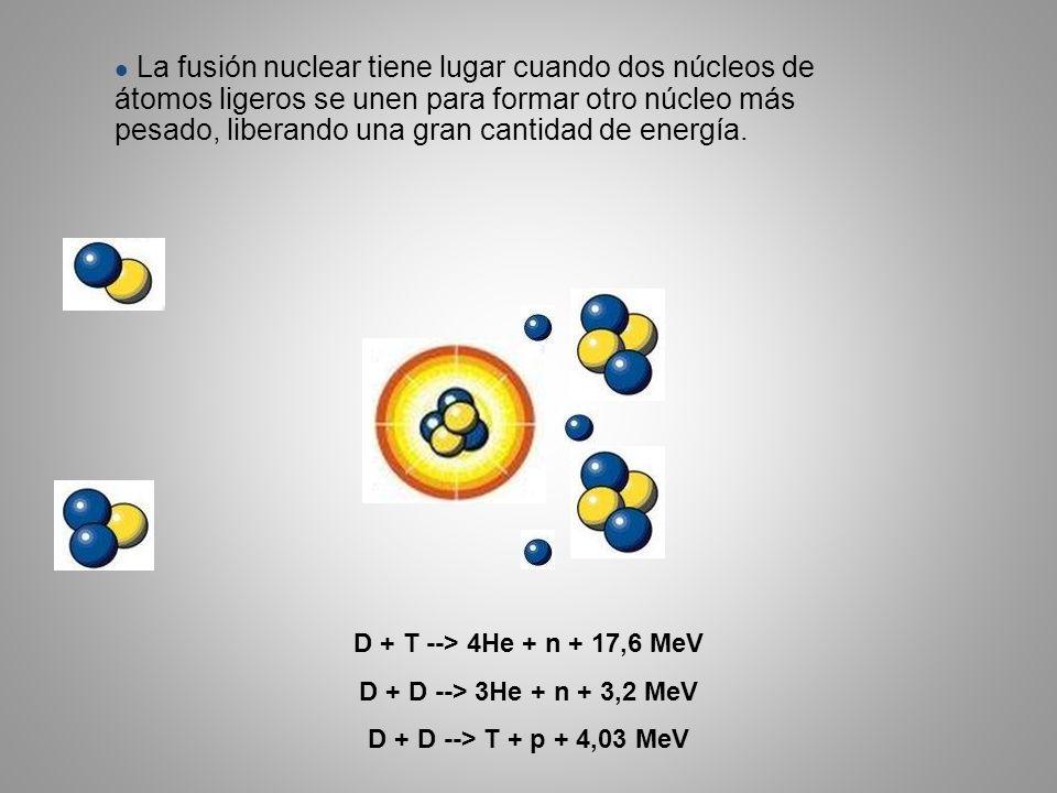 La fusión nuclear tiene lugar cuando dos núcleos de átomos ligeros se unen para formar otro núcleo más pesado, liberando una gran cantidad de energía.