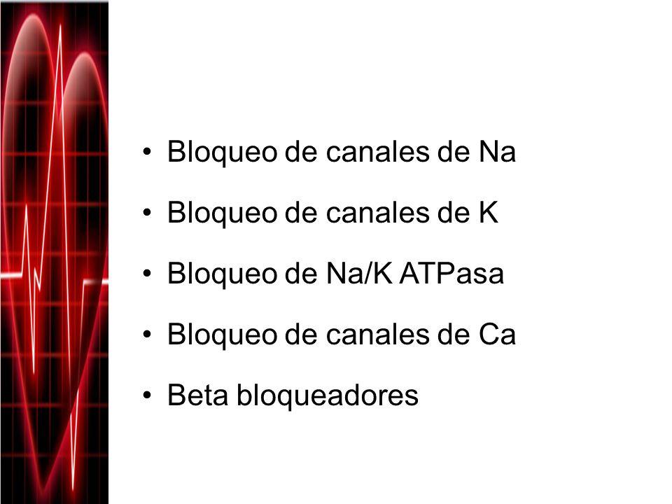 Bloqueo de canales de Na