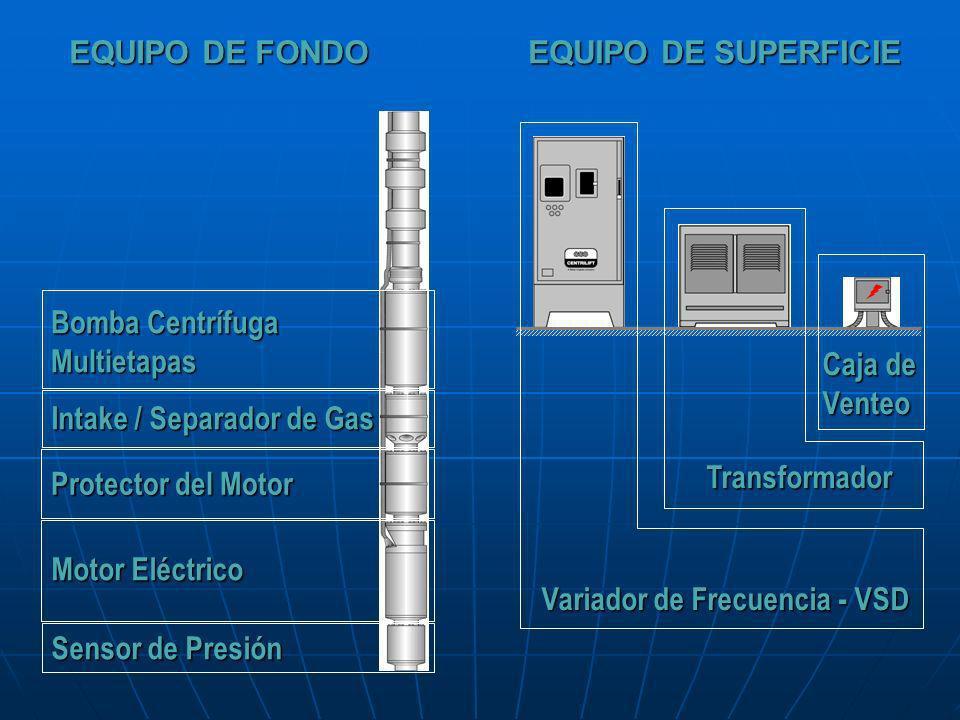 EQUIPO DE FONDO EQUIPO DE SUPERFICIE. Variador de Frecuencia - VSD. Transformador. Caja de. Venteo.
