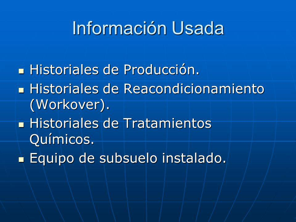 Información Usada Historiales de Producción.