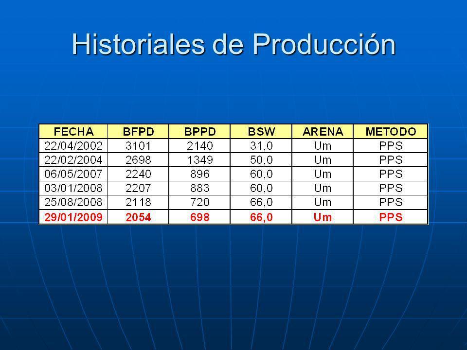 Historiales de Producción