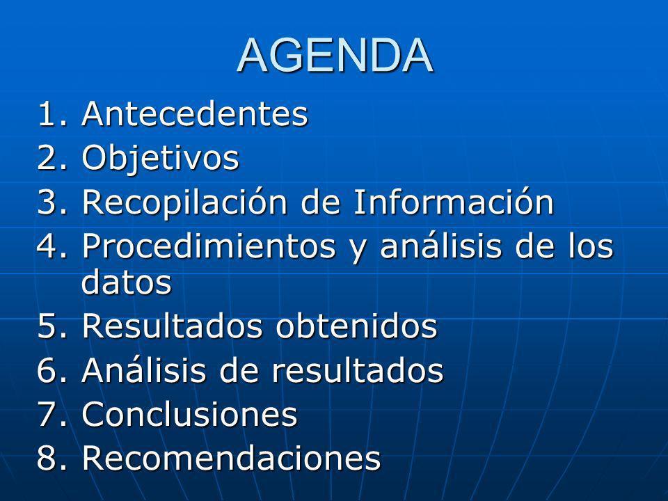 AGENDA 1. Antecedentes 2. Objetivos 3. Recopilación de Información