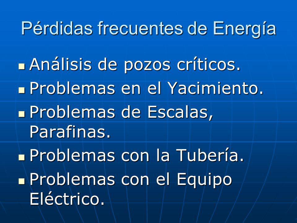 Pérdidas frecuentes de Energía