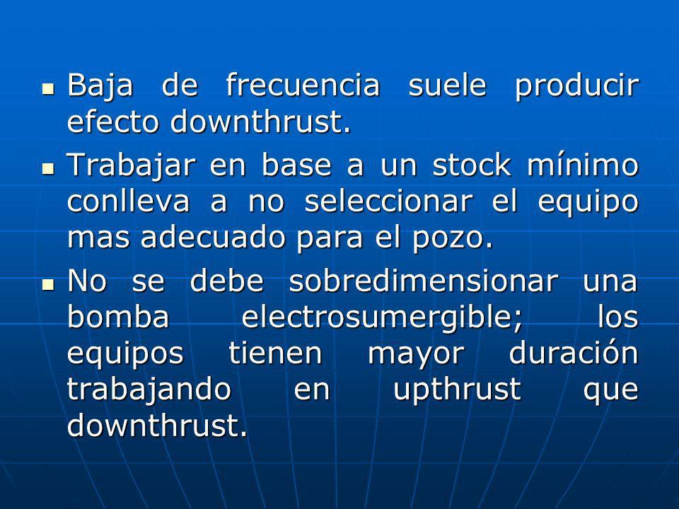 Baja de frecuencia suele producir efecto downthrust.