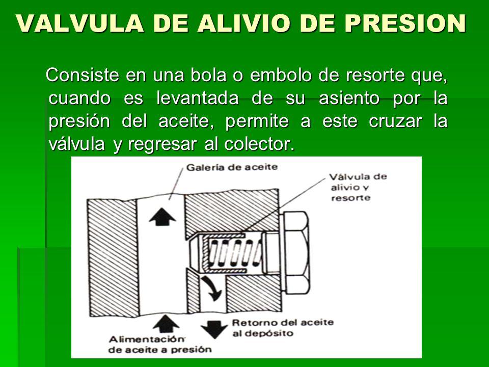 VALVULA DE ALIVIO DE PRESION