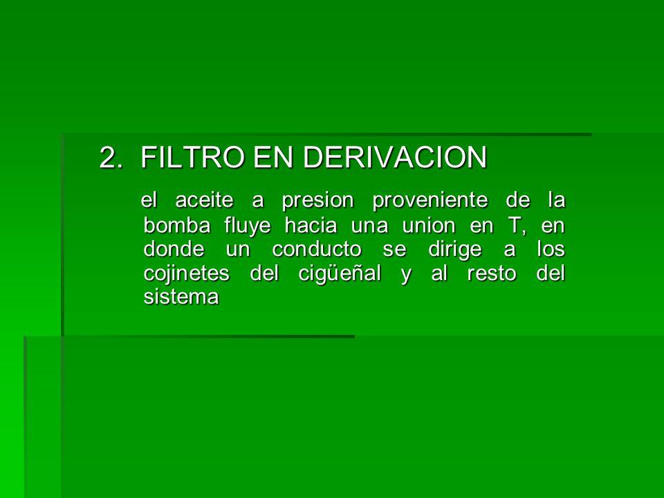 2. FILTRO EN DERIVACION
