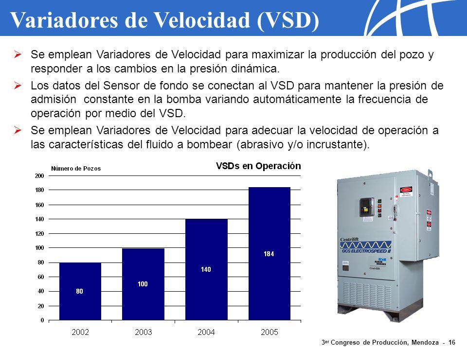 Variadores de Velocidad (VSD)