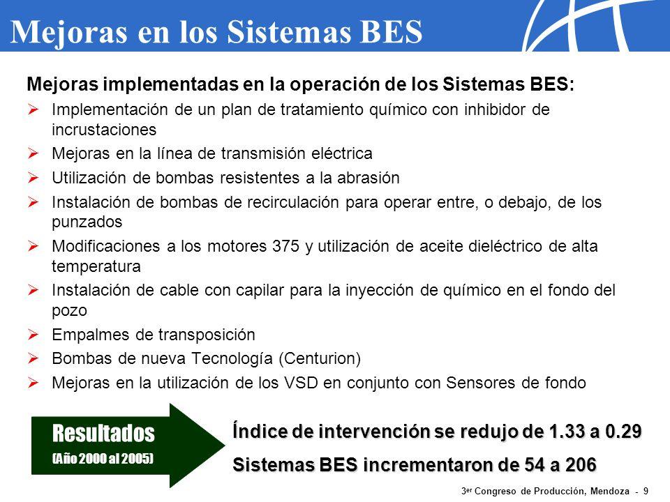 Mejoras en los Sistemas BES