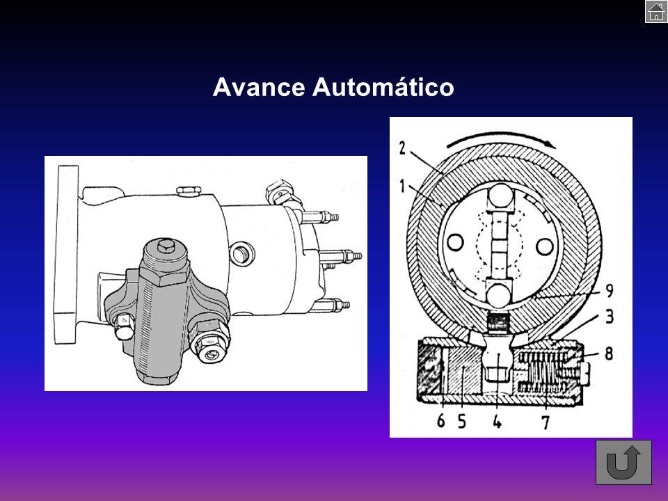 Avance Automático