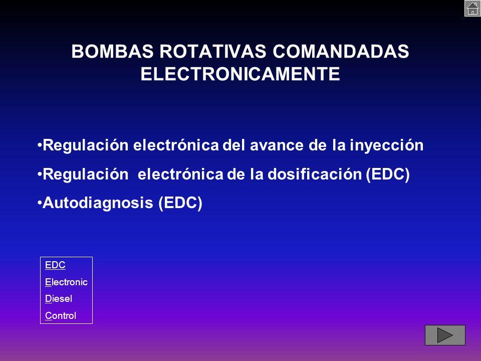 BOMBAS ROTATIVAS COMANDADAS ELECTRONICAMENTE