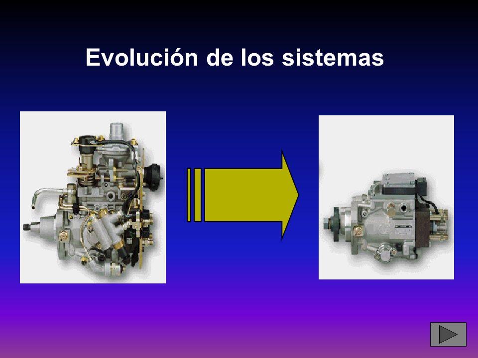 Evolución de los sistemas