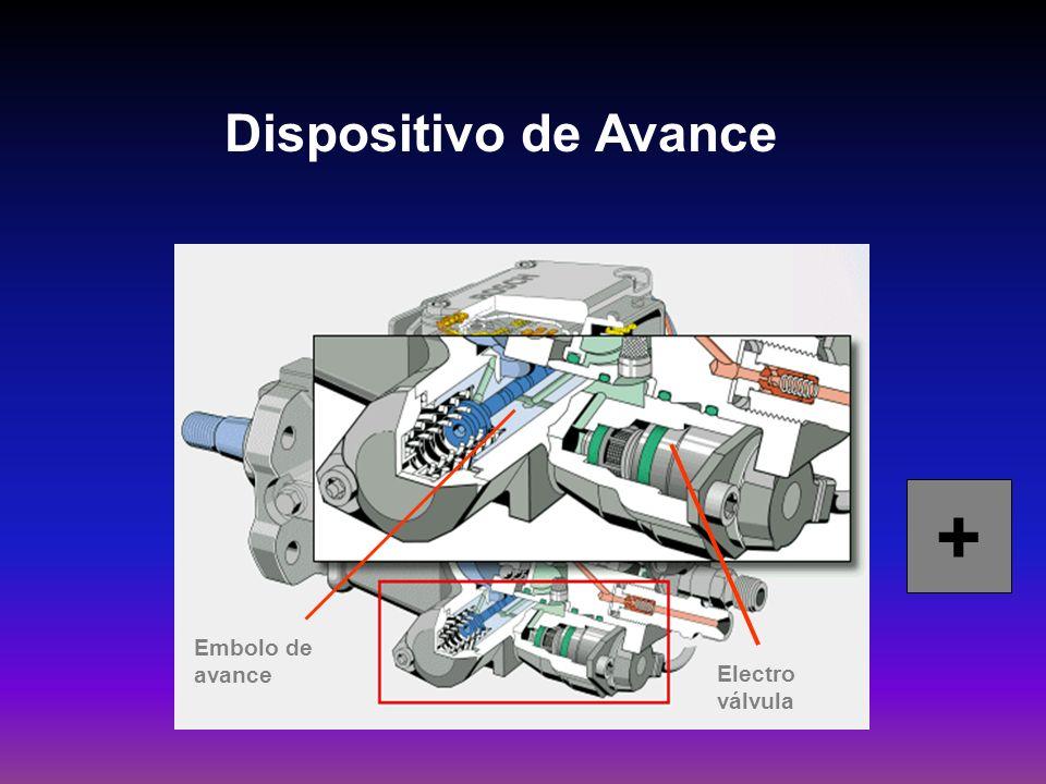 Dispositivo de Avance Embolo de avance Electro válvula +