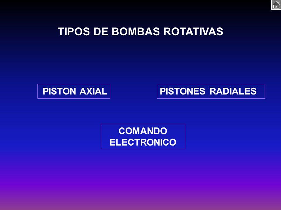 TIPOS DE BOMBAS ROTATIVAS