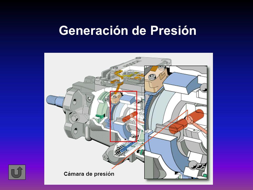 Generación de Presión Cámara de presión