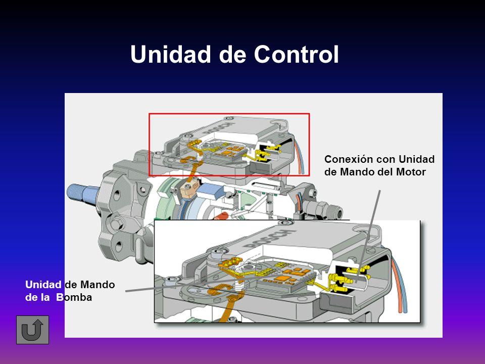 Unidad de Control Conexión con Unidad de Mando del Motor
