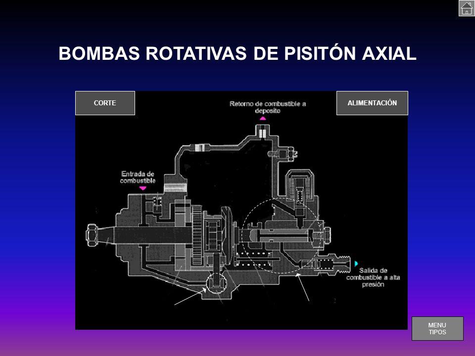BOMBAS ROTATIVAS DE PISITÓN AXIAL