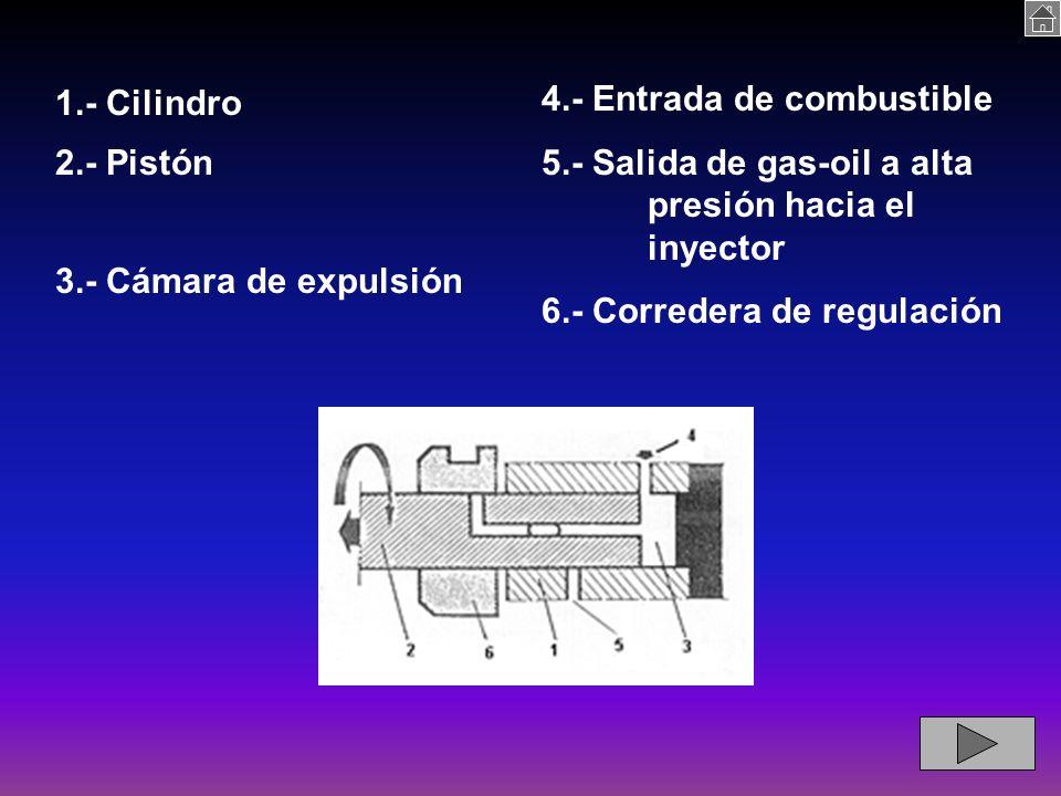 4.- Entrada de combustible
