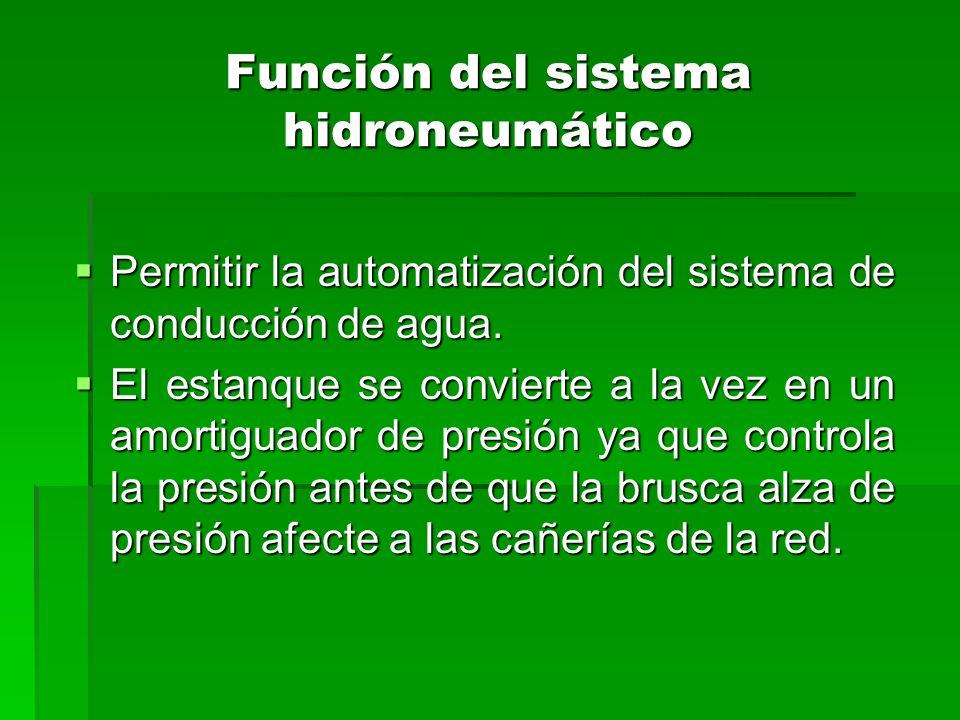 Función del sistema hidroneumático