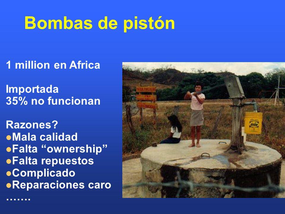 Bombas de pistón 1 million en Africa Importada 35% no funcionan