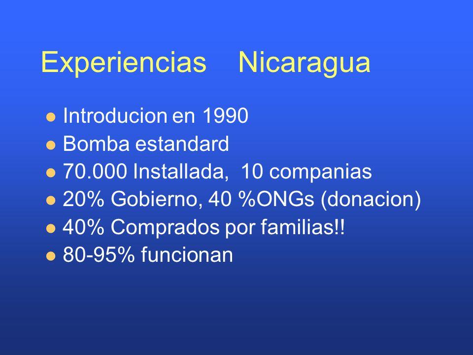 Experiencias Nicaragua