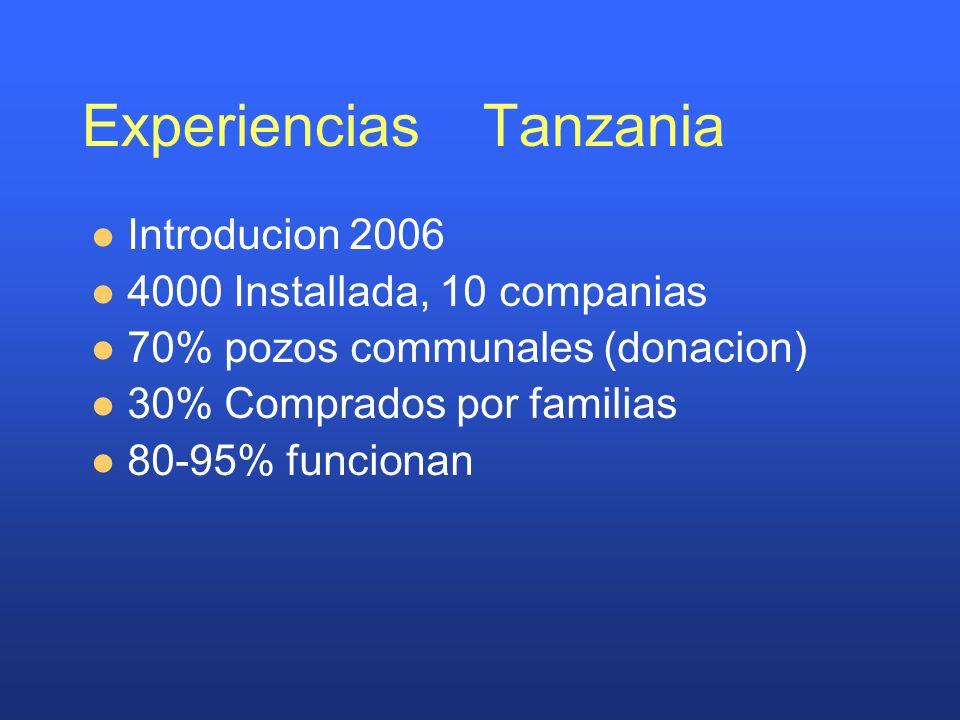 Experiencias Tanzania