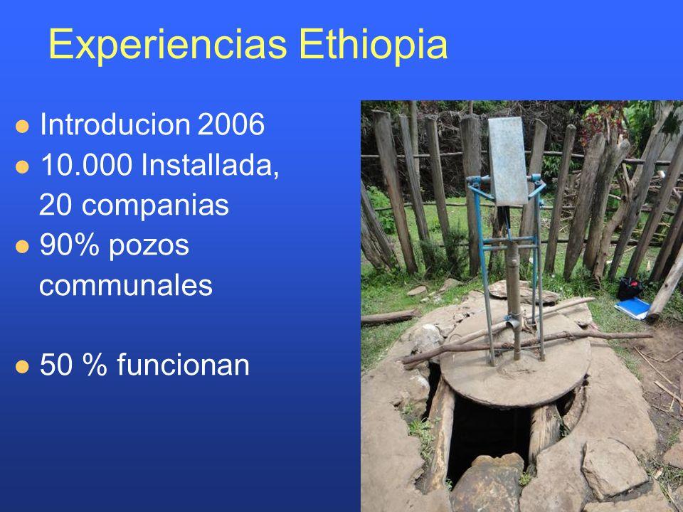 Experiencias Ethiopia