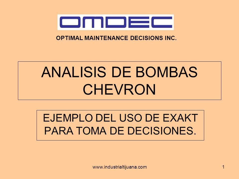 ANALISIS DE BOMBAS CHEVRON