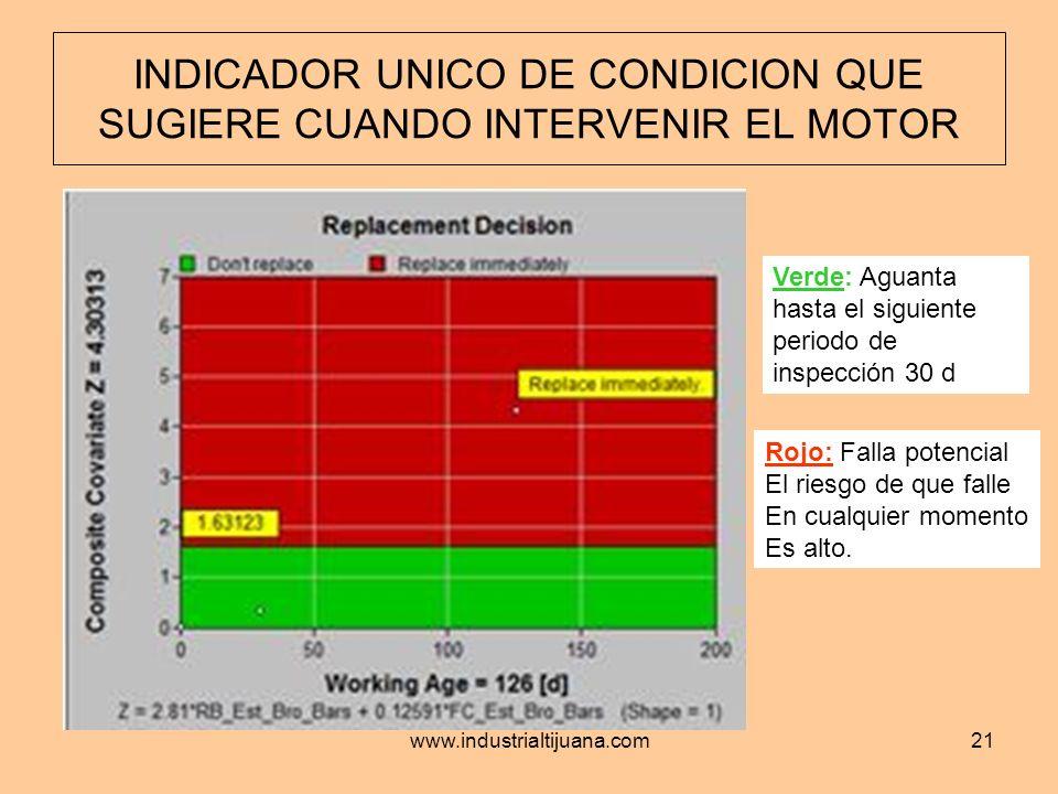 INDICADOR UNICO DE CONDICION QUE SUGIERE CUANDO INTERVENIR EL MOTOR