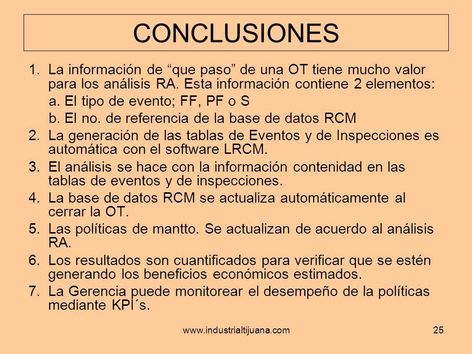 CONCLUSIONES La información de que paso de una OT tiene mucho valor para los análisis RA. Esta información contiene 2 elementos: