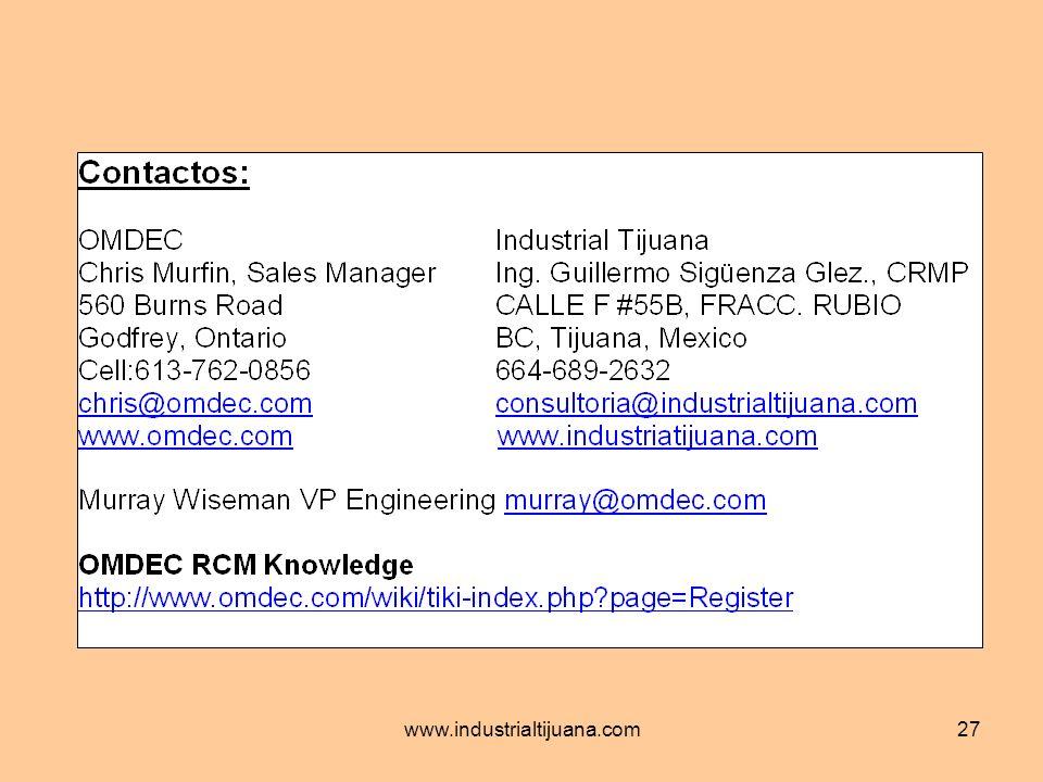 www.industrialtijuana.com