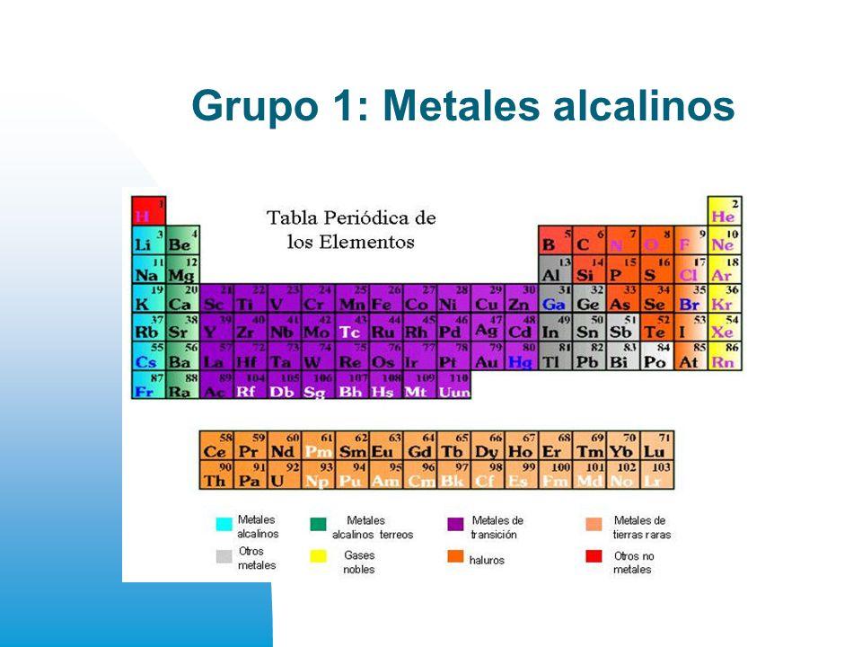 Grupo 1 metales alcalinos ppt video online descargar 1 grupo 1 metales alcalinos urtaz Choice Image