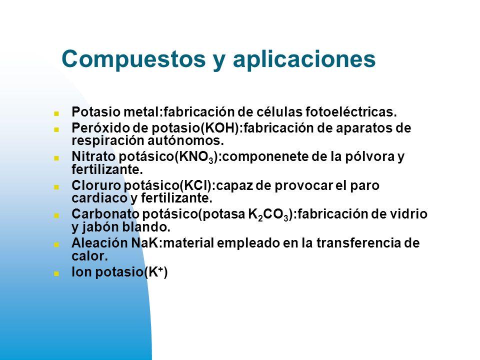 Compuestos y aplicaciones